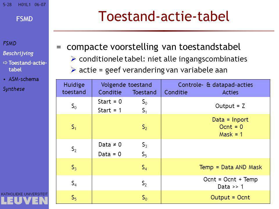 Toestand-actie-tabel