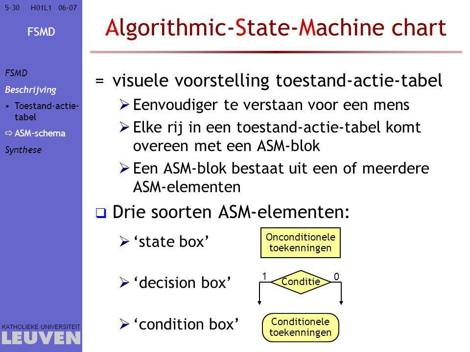 Algorithmic-State-Machine chart