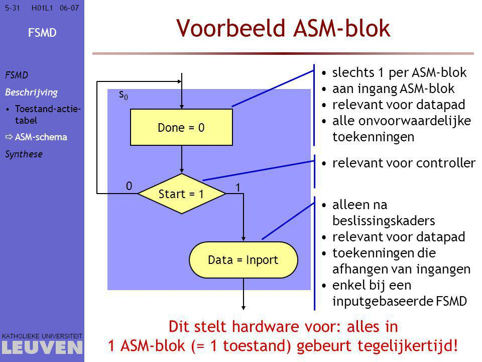 Vak - hoofdstuk Voorbeeld ASM-blok. slechts 1 per ASM-blok. aan ingang ASM-blok. relevant voor datapad.