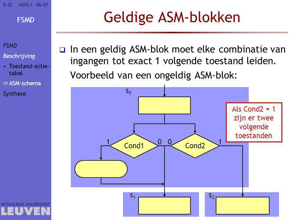 Vak - hoofdstuk Geldige ASM-blokken. FSMD. Beschrijving. Toestand-actie-tabel. ASM-schema. Synthese.