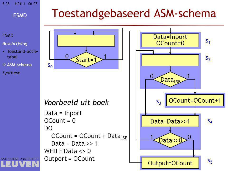 Toestandgebaseerd ASM-schema
