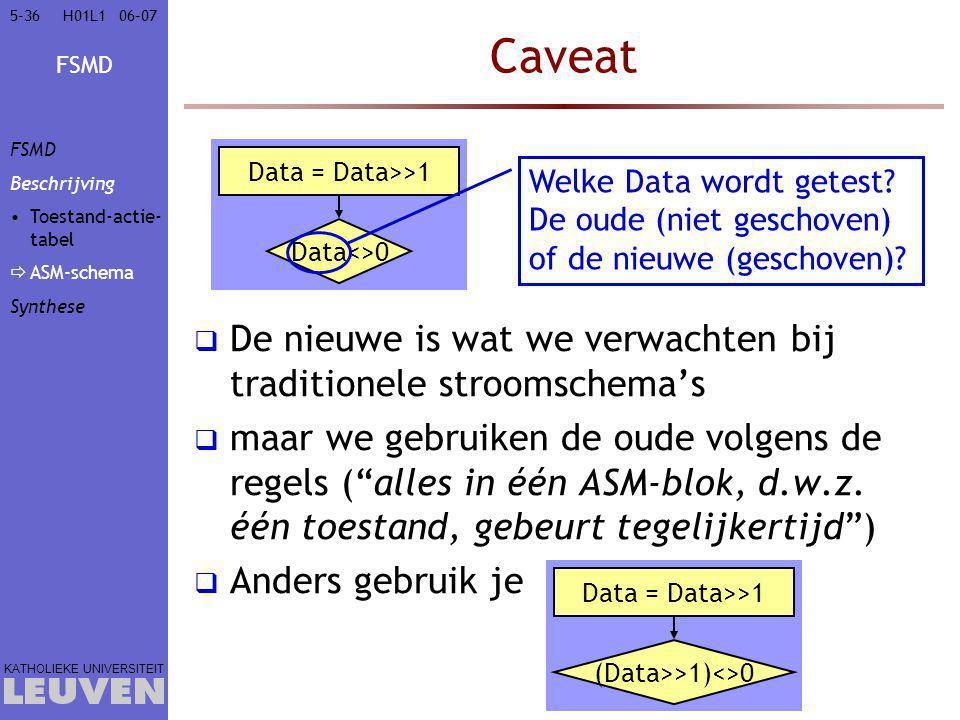 (Data>>1)<>0