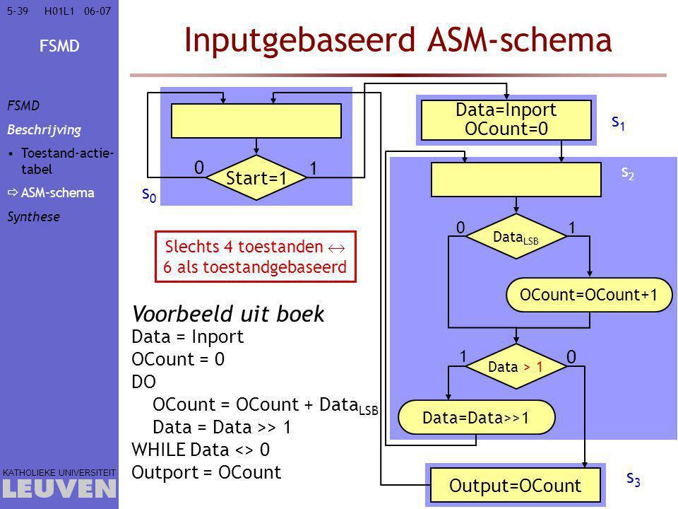 Inputgebaseerd ASM-schema