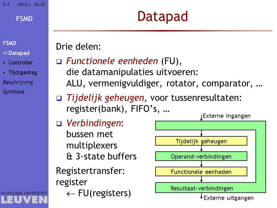 Vak - hoofdstuk Datapad. FSMD. Datapad. Controller. Tijdsgedrag. Beschrijving. Synthese. Drie delen: