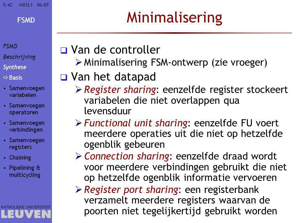 Minimalisering Van de controller Van het datapad