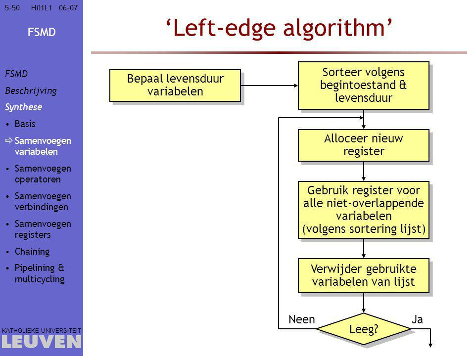 'Left-edge algorithm'