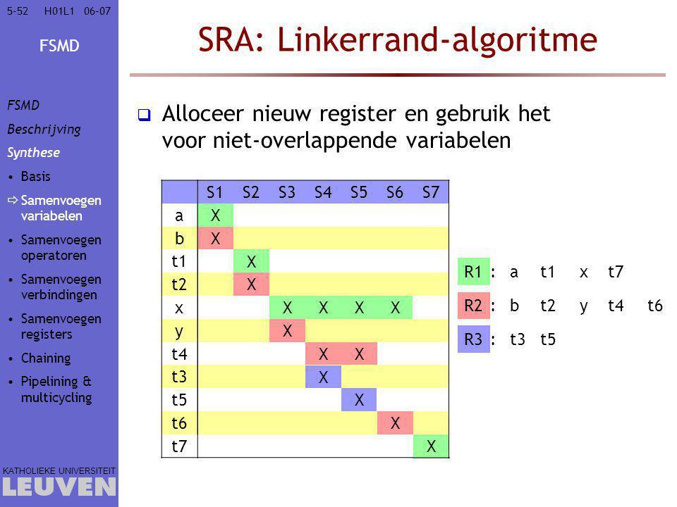SRA: Linkerrand-algoritme