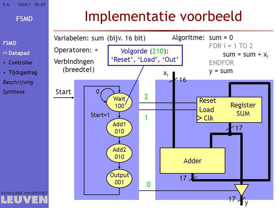 Implementatie voorbeeld