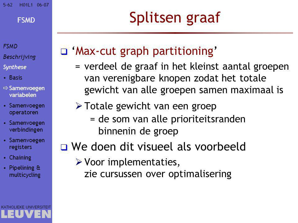 Splitsen graaf 'Max-cut graph partitioning'