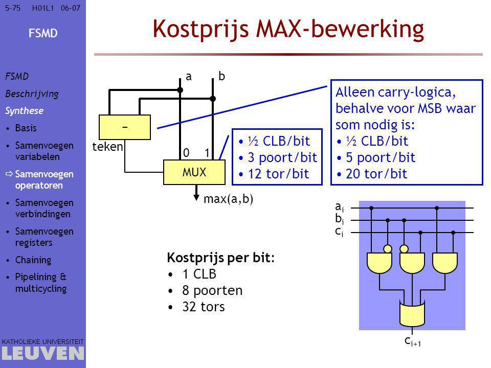 Kostprijs MAX-bewerking
