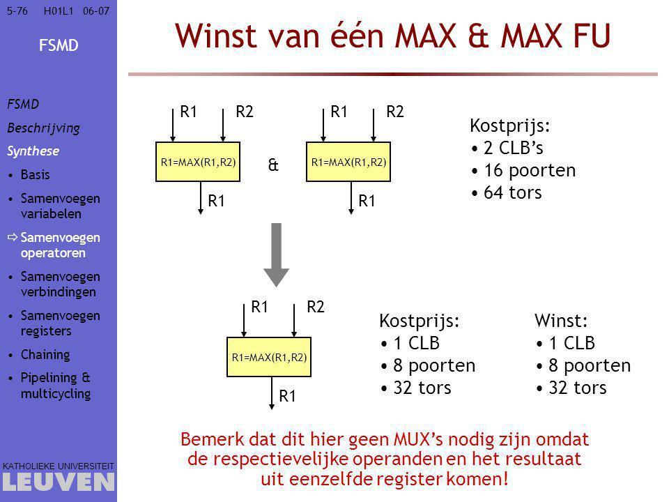 Winst van één MAX & MAX FU