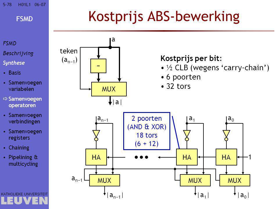Kostprijs ABS-bewerking