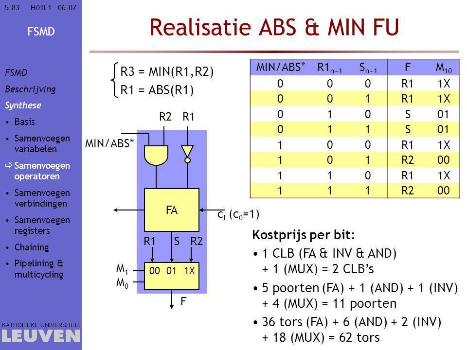 Realisatie ABS & MIN FU R3 = MIN(R1,R2) R1 = ABS(R1)