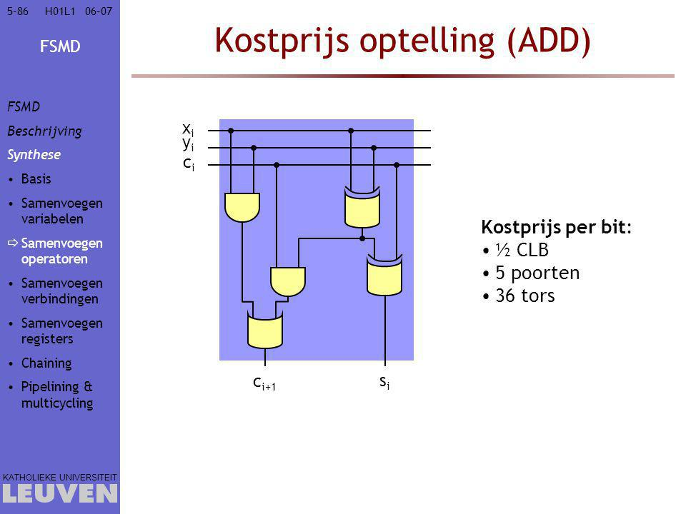 Kostprijs optelling (ADD)