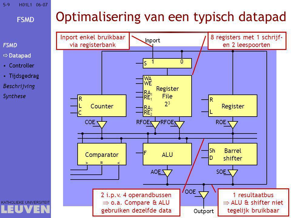 Optimalisering van een typisch datapad