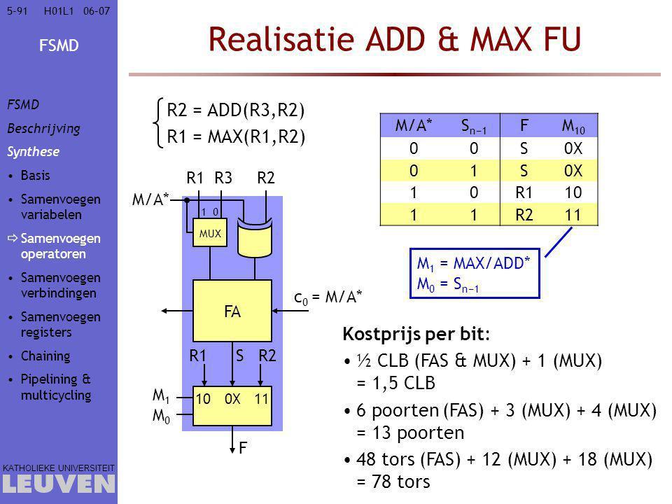 Realisatie ADD & MAX FU R2 = ADD(R3,R2) R1 = MAX(R1,R2)