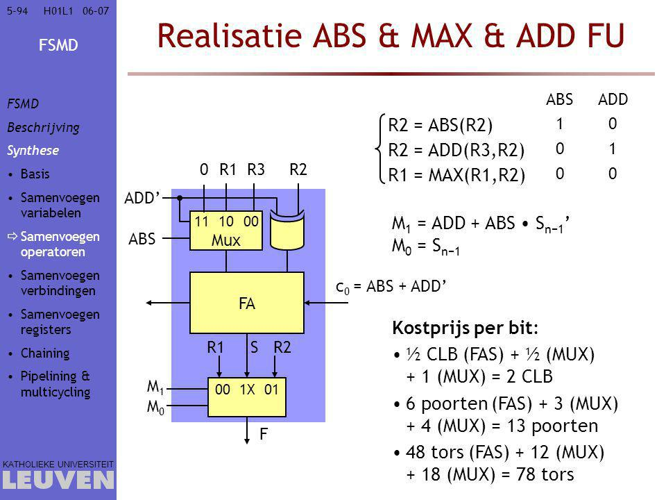 Realisatie ABS & MAX & ADD FU