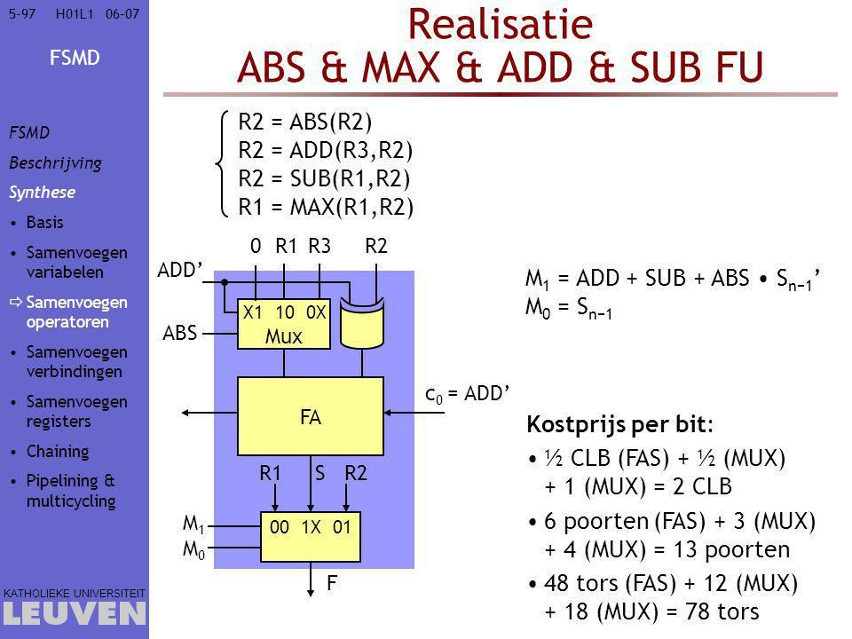 Realisatie ABS & MAX & ADD & SUB FU