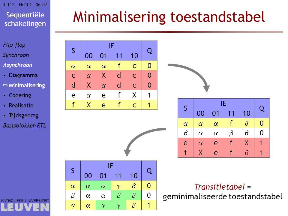 Minimalisering toestandstabel