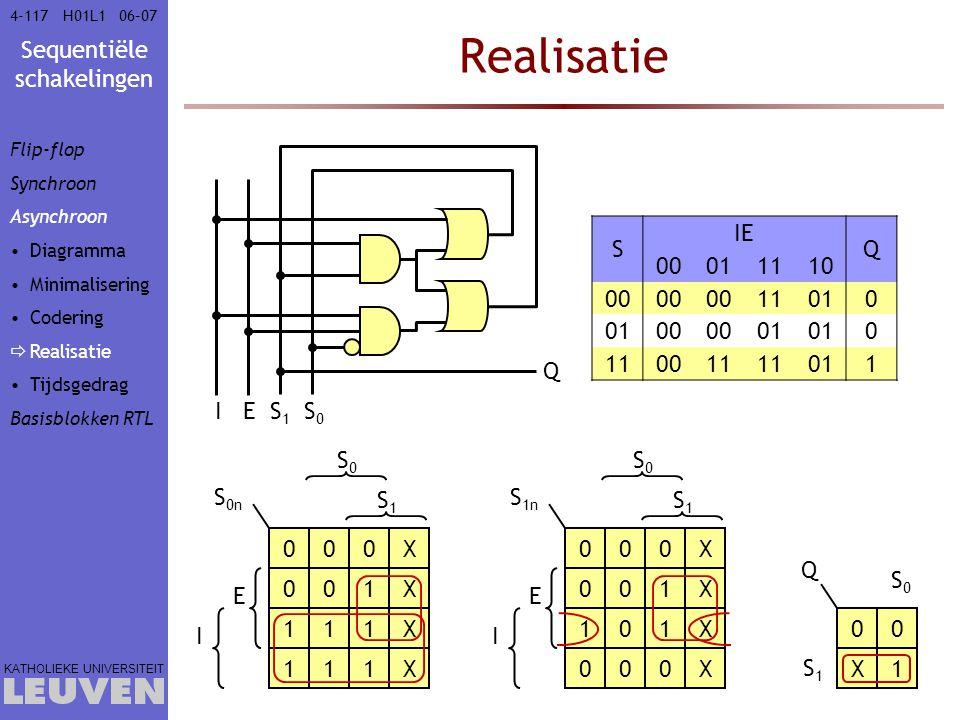 Realisatie I E S1 S0 Q S IE Q 00 01 11 10 1 X 1 E S0n S0 S1 I S1n Q