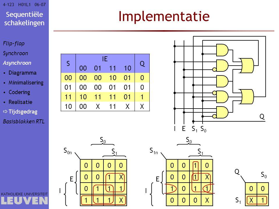 Implementatie I E S1 S0 Q S IE Q 00 01 11 10 1 X 1 X E S0n S0 S1 I S1n