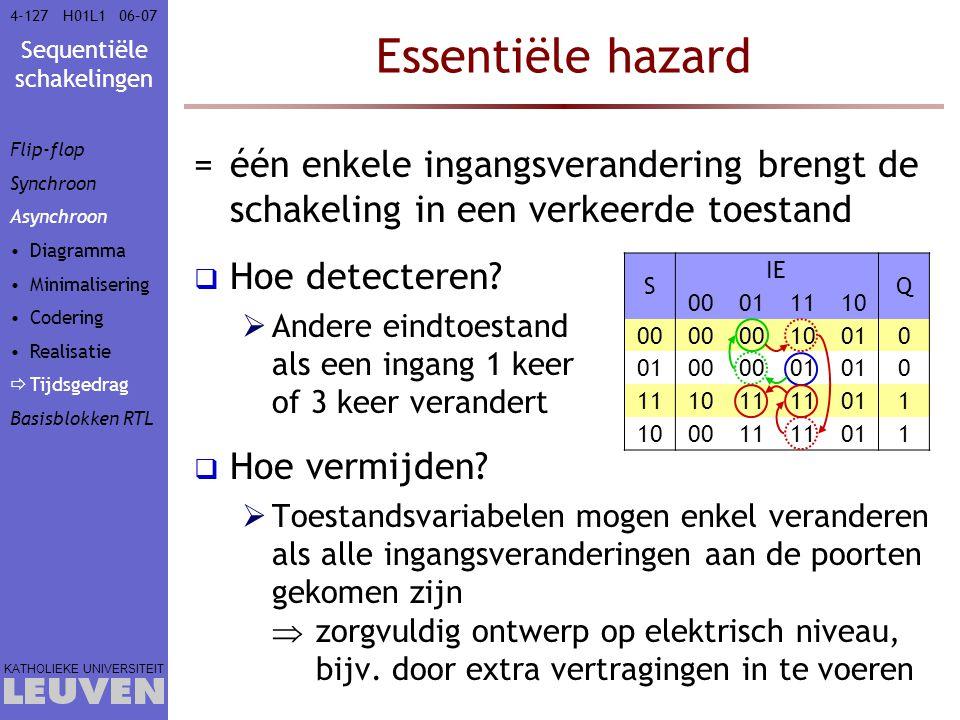 Vak - hoofdstuk Essentiële hazard. Flip-flop. Synchroon. Asynchroon. Diagramma. Minimalisering.