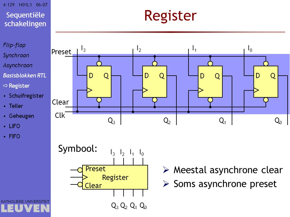 Register Symbool: Meestal asynchrone clear Soms asynchrone preset I3