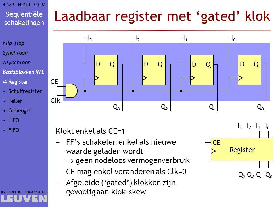 Laadbaar register met 'gated' klok