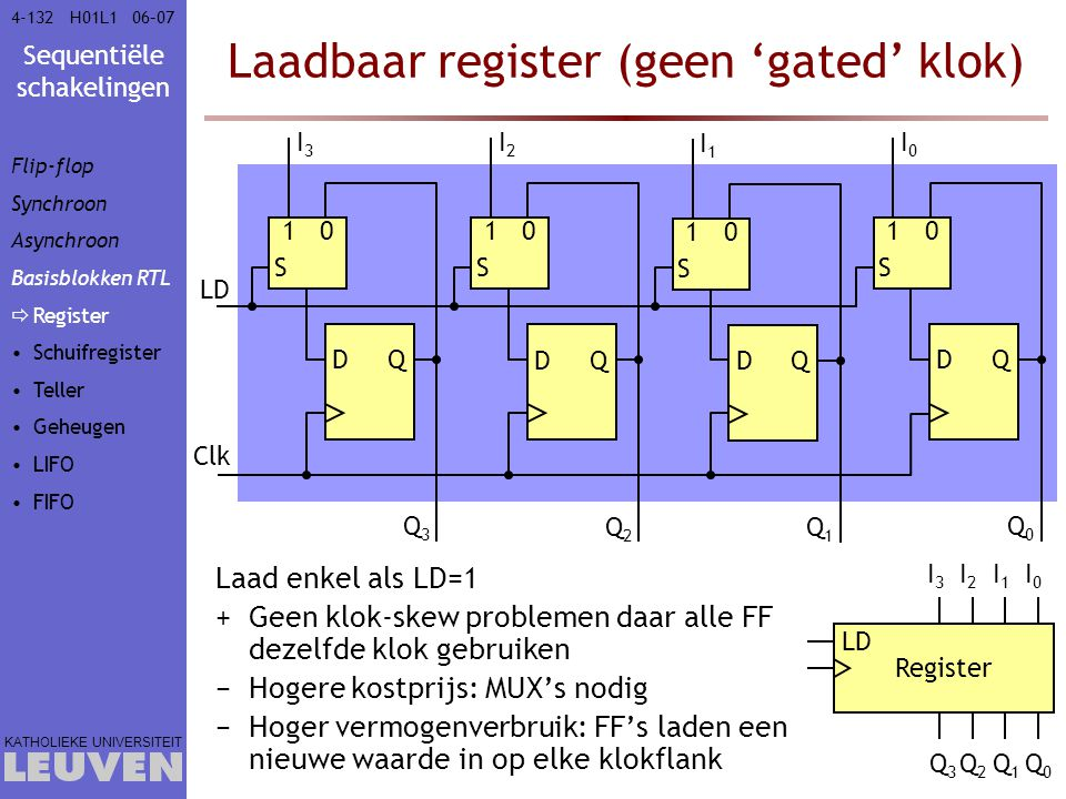 Laadbaar register (geen 'gated' klok)