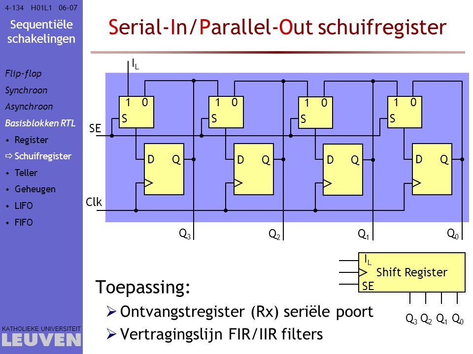 Serial-In/Parallel-Out schuifregister