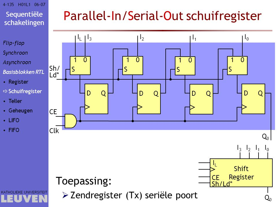 Parallel-In/Serial-Out schuifregister