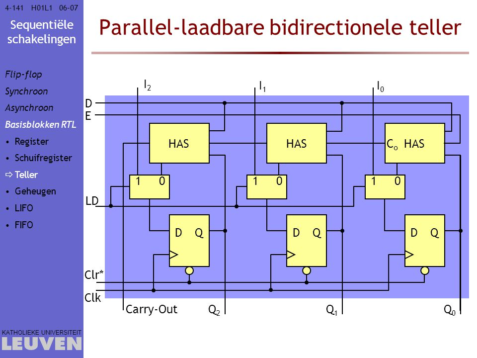 Parallel-laadbare bidirectionele teller