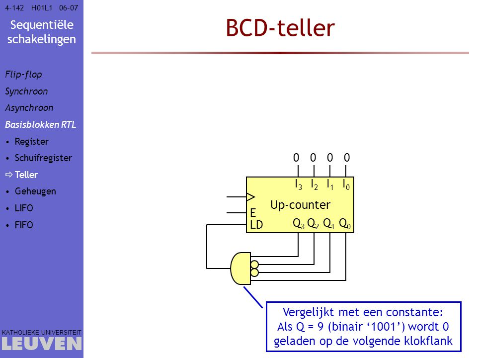 BCD-teller 0 0 0 0 I3 I2 I1 I0 Up-counter E LD Q3 Q2 Q1 Q0