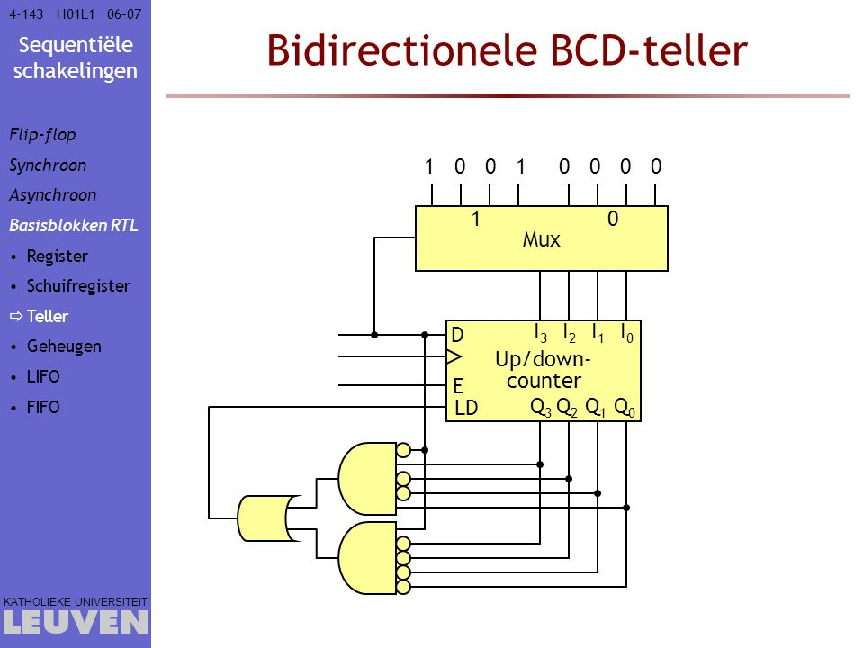 Bidirectionele BCD-teller