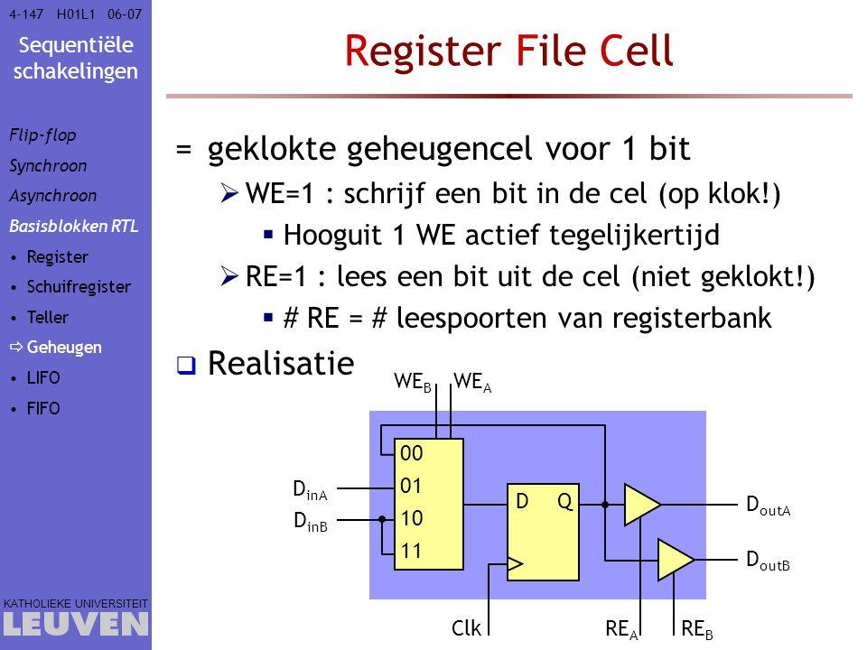 Register File Cell geklokte geheugencel voor 1 bit Realisatie