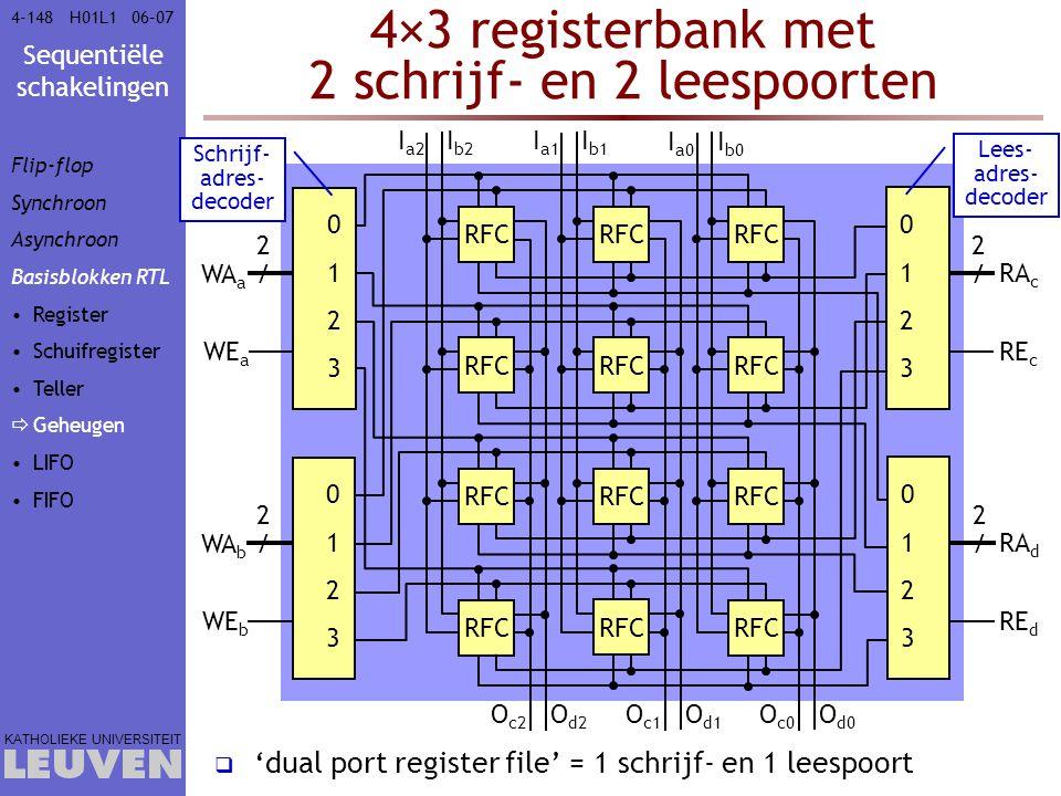 4×3 registerbank met 2 schrijf- en 2 leespoorten