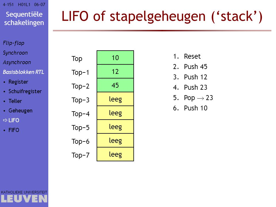 LIFO of stapelgeheugen ('stack')