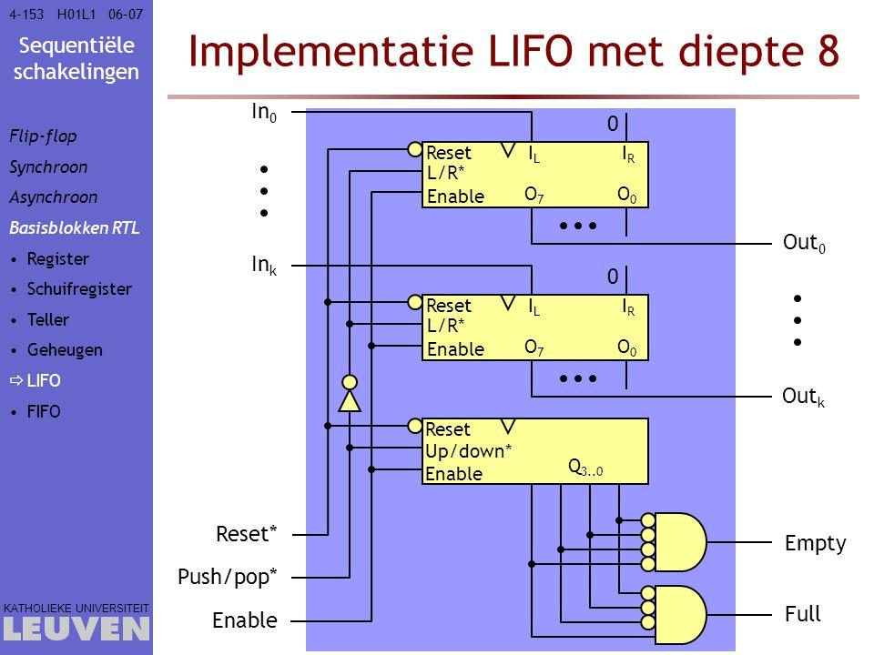 Implementatie LIFO met diepte 8