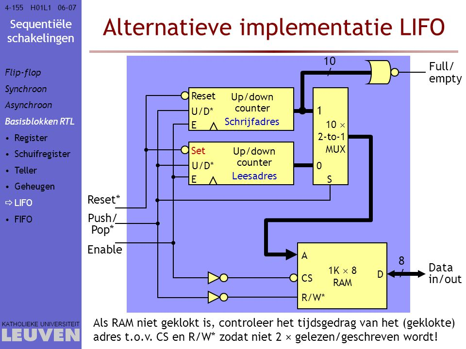 Alternatieve implementatie LIFO