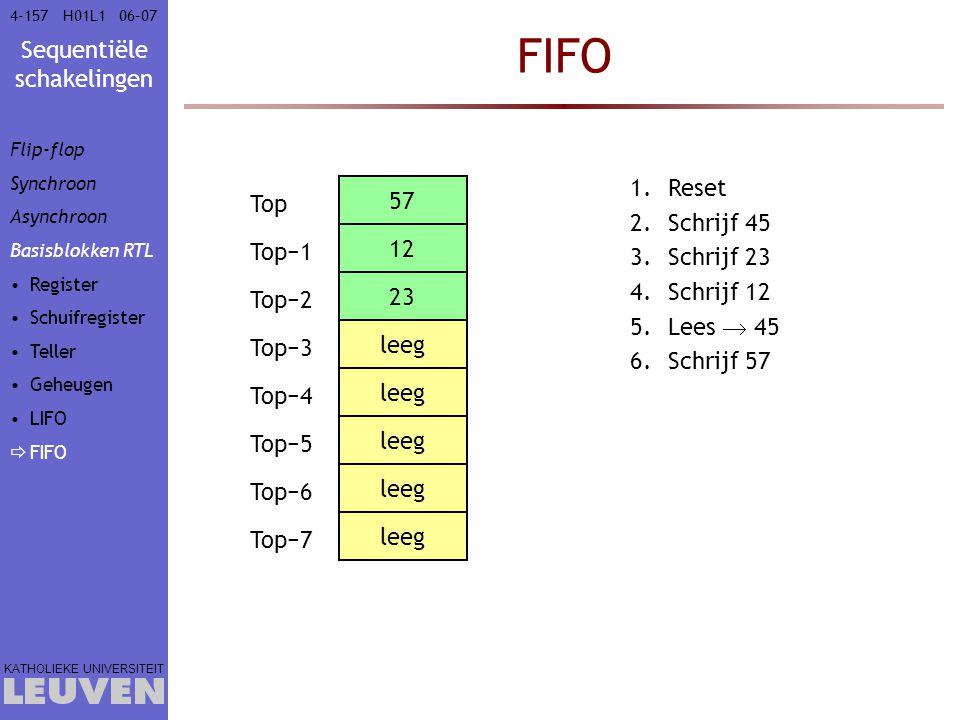 FIFO Reset Schrijf 45 Schrijf 23 Schrijf 12 Lees  45 Schrijf 57 23 45