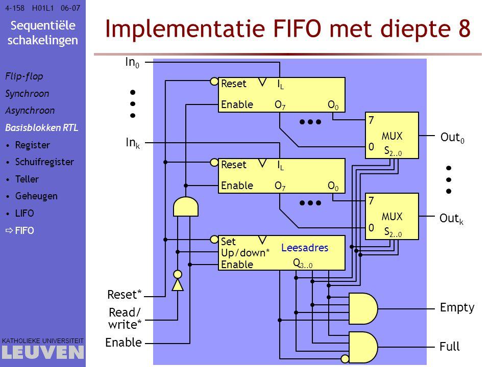 Implementatie FIFO met diepte 8
