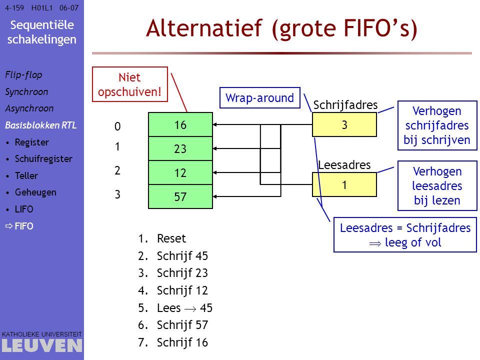 Alternatief (grote FIFO's)