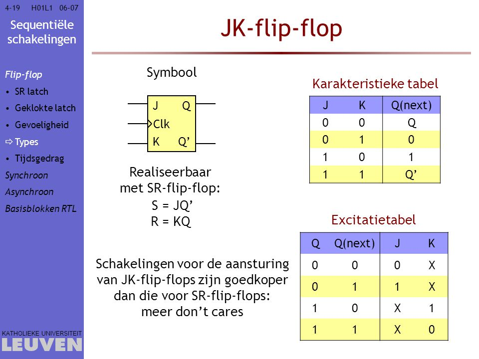 JK-flip-flop Symbool Karakteristieke tabel