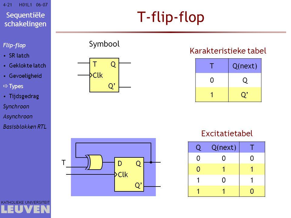 Karakteristieke tabel