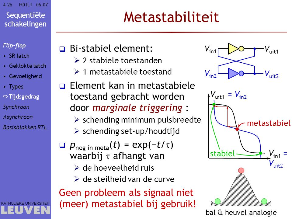 Metastabiliteit Bi-stabiel element:
