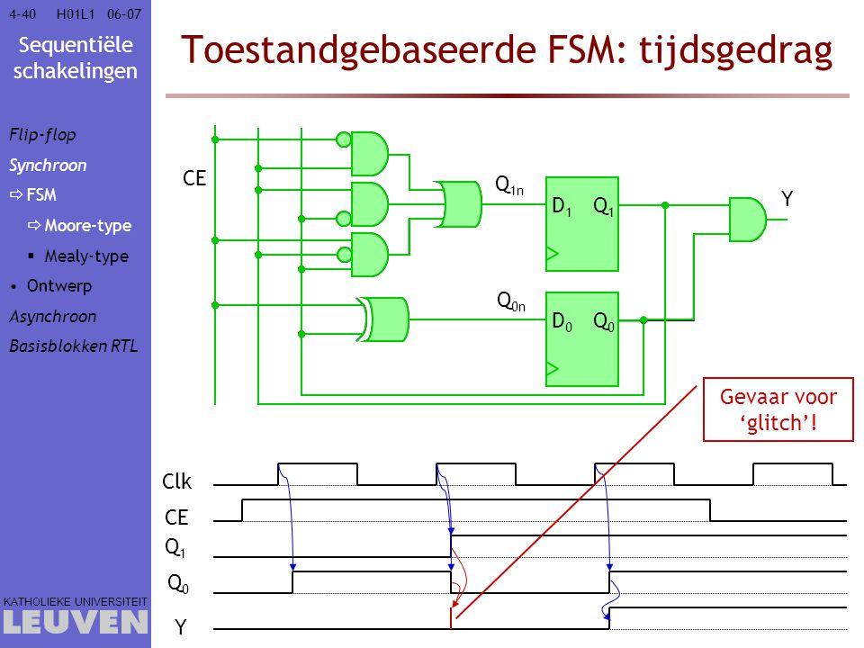 Toestandgebaseerde FSM: tijdsgedrag