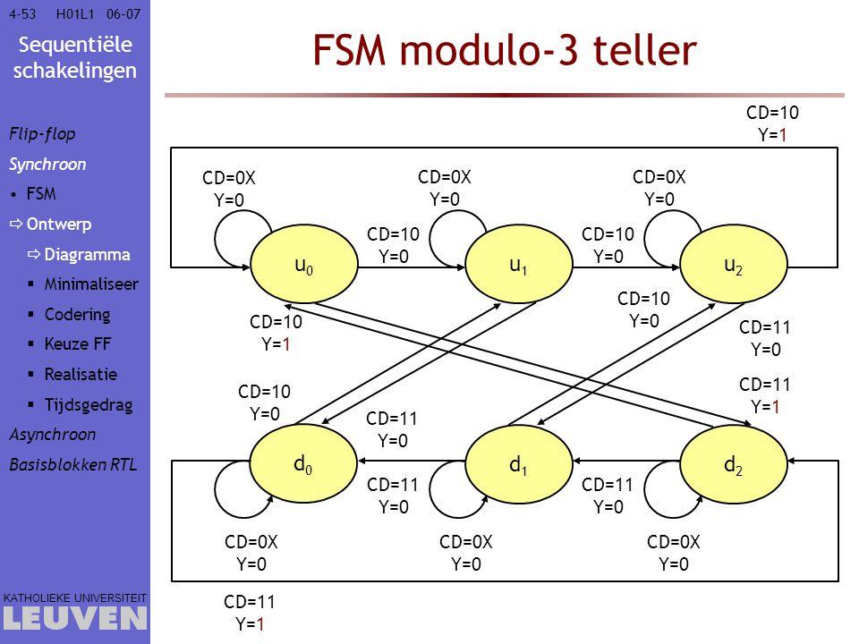 FSM modulo-3 teller u1 u2 u0 d0 d2 d1 CD=10 Y=1 CD=0X Y=0 CD=0X Y=0