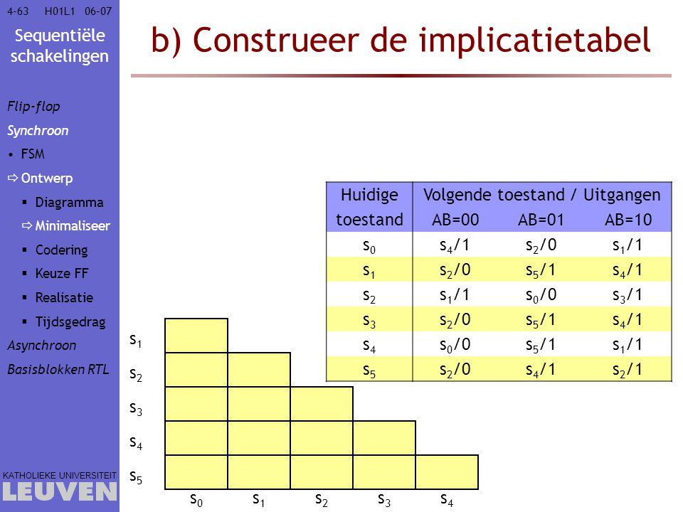 b) Construeer de implicatietabel
