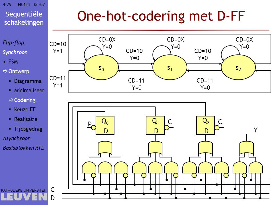 One-hot-codering met D-FF