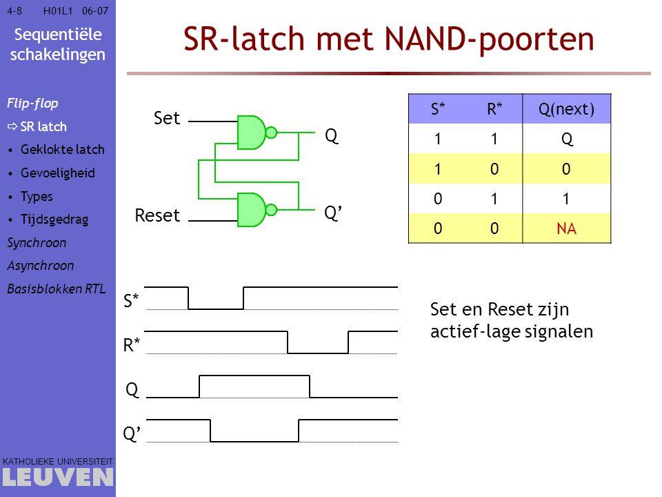 SR-latch met NAND-poorten
